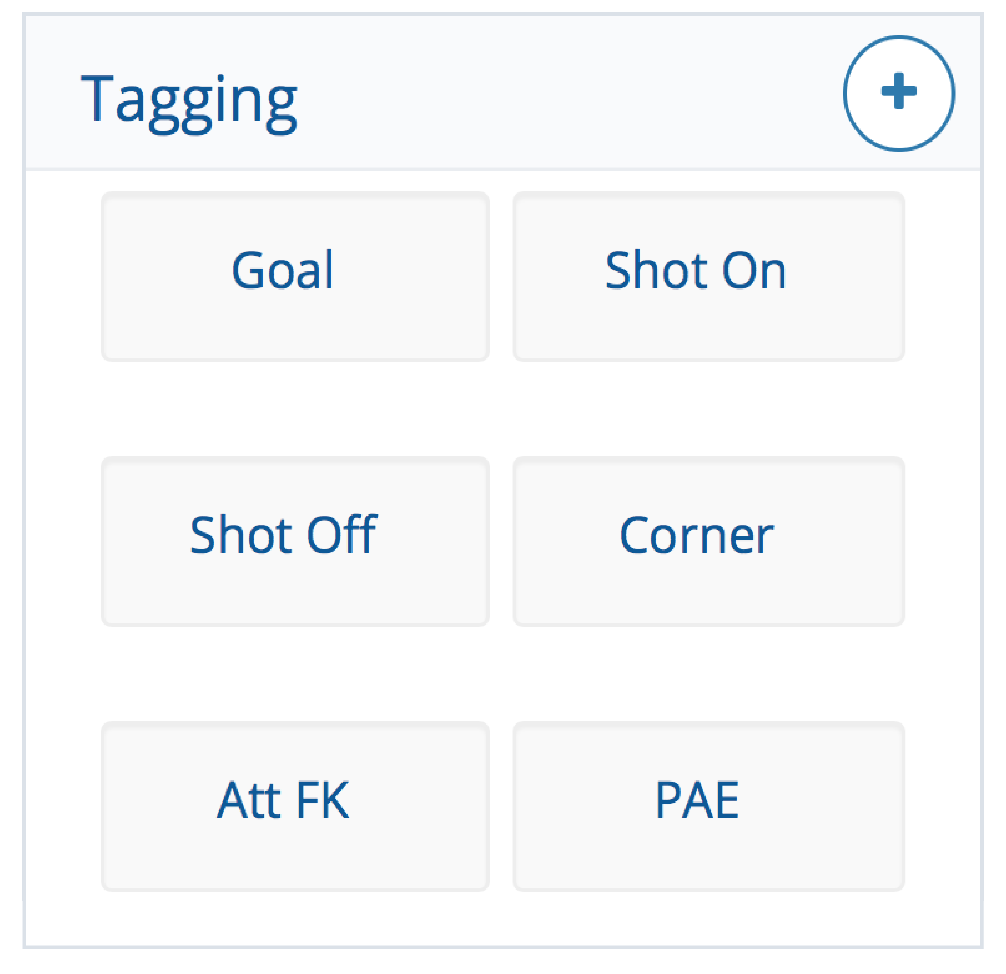 Football Tagging Panel
